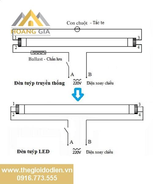 hướng dẫn lắp đèn tuýp led