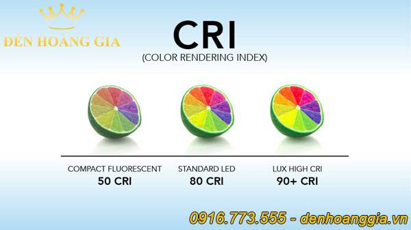 chi-so-CRI.jpg