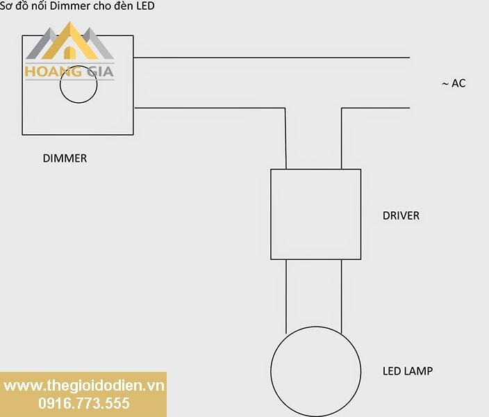 Tìm hiểu về chiết áp cho đèn led - dimmer đèn led