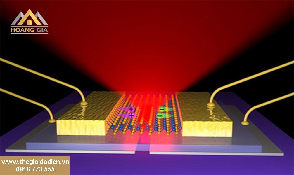 Chế tạo đèn led siêu mỏng - Bước đột phá mới trong công nghệ LED