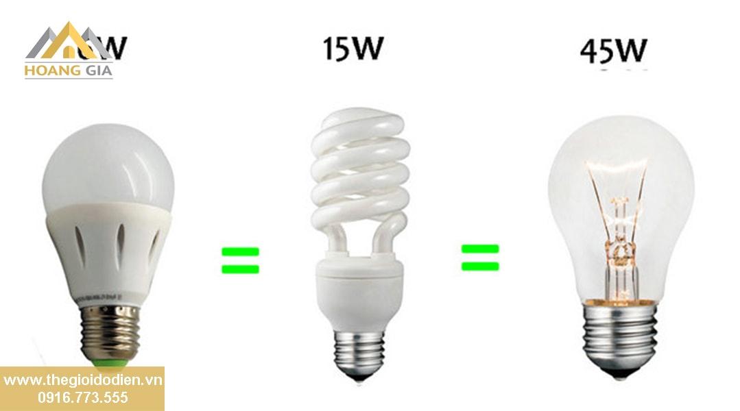 5 điều cơ bản mà người tiêu dùng cần biết về đèn led chiếu sáng