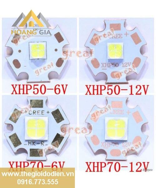Tìm hiểu các hãng chip LED âm trần hàng đầu thế giới