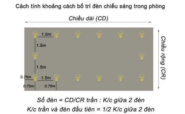 Cách tính khoảng cách giữa 2 đèn chiếu sáng