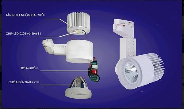 Mua đèn rọi ray led cao cấp cần lưu ý về cấu tạo
