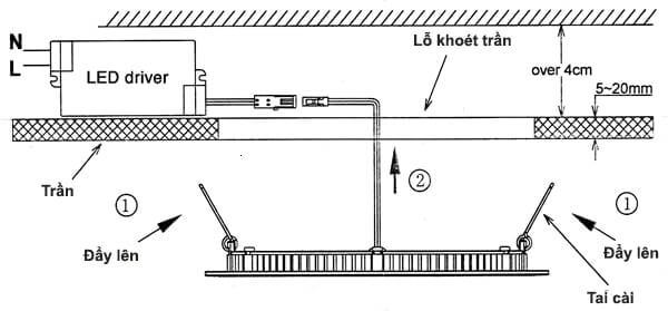 Cách lắp đặt đèn led âm trần
