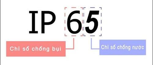 Cách đọc chỉ số IP