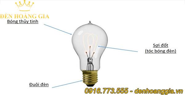 Bóng đèn nào tiết kiệm điện nhất