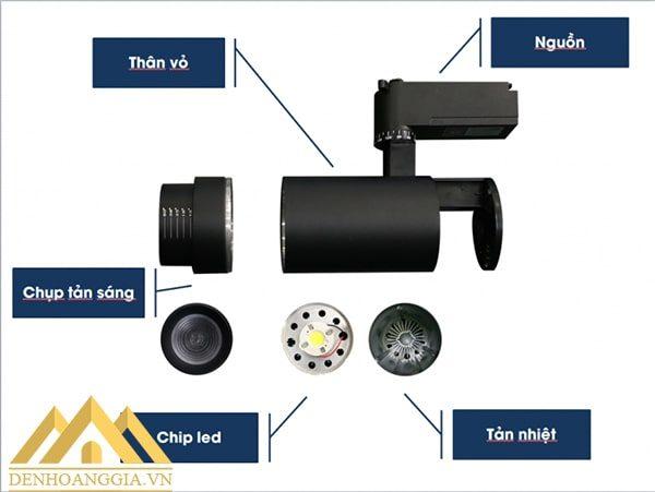 Đèn led rọi ray ZOOM 20w vỏ đen của hãng TLC cấu tạo bởi các bộ phận nguồn,, thân vỏ, chụp tản sáng, chip led và đế tản nhiệt