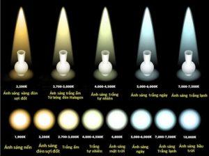 Cách chọn màu sắc ánh sáng đèn led âm trần mặt cong Nano Gold 9w 3 màu viền vàng hợp không gian