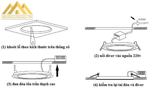 Lắp đặt đèn led âm trần mặt cong đế dày