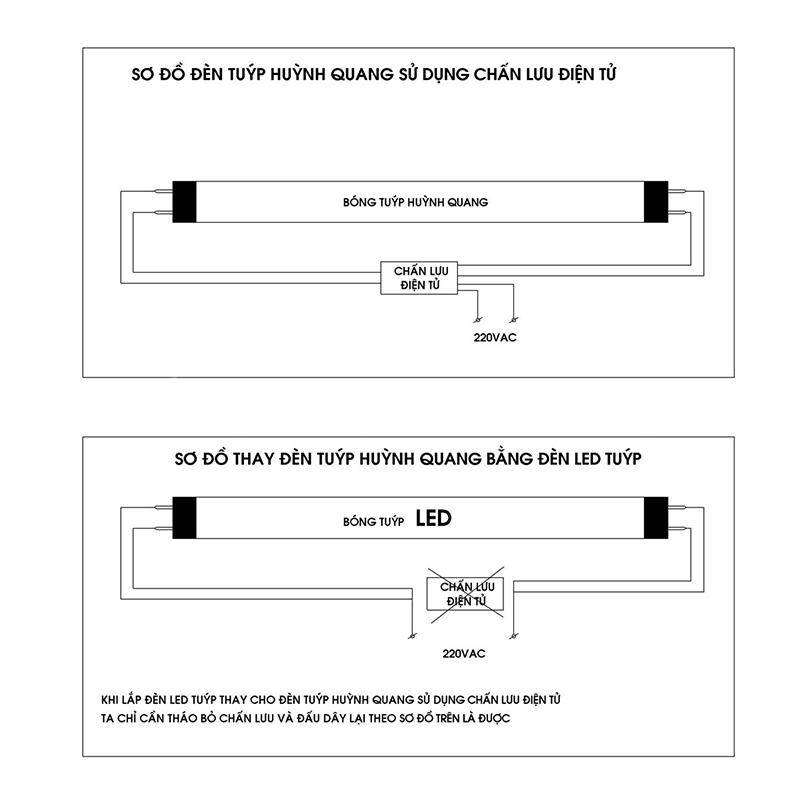 Hướng dẫn thay thế máng đèn tuýp huỳnh quang sử dụng chấn lưu điện tử sử dụng bóng đèn tuýp led